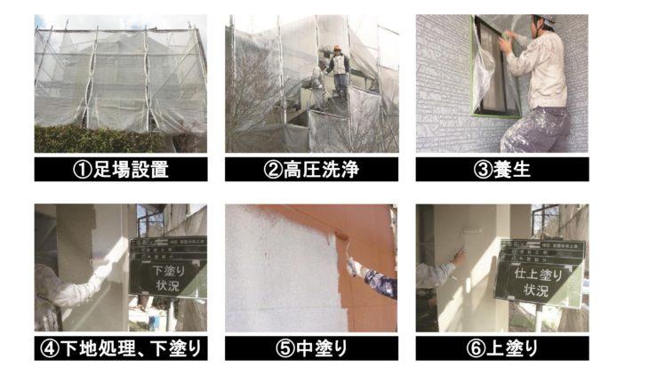 岡山、香川、創拓、リフォーム、リノベーション、修繕、修理、改築、改装、きれい、外壁、塗装、屋根、ひび割れ、防水、カビ、外観、美観、足場、組立、解体、養生、